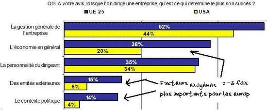 Facteurs_succs_entreprise_5